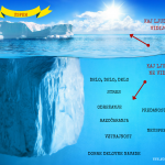 Ledena gora uspeha